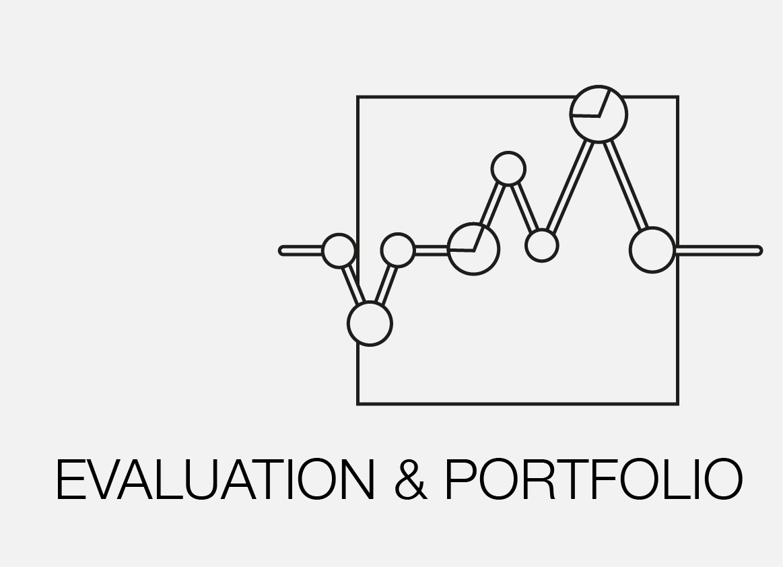 ideamanagement evaluation