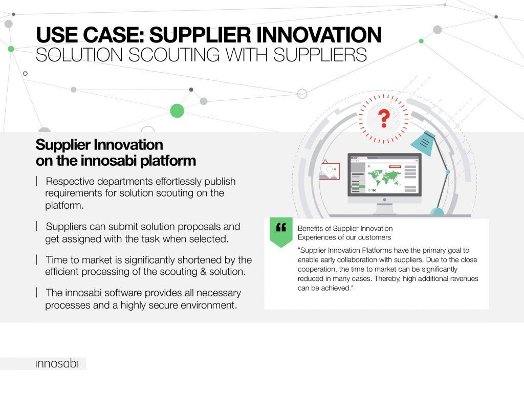 innovation innosabi