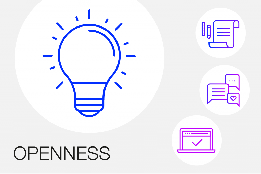 Agile Principles: Openness