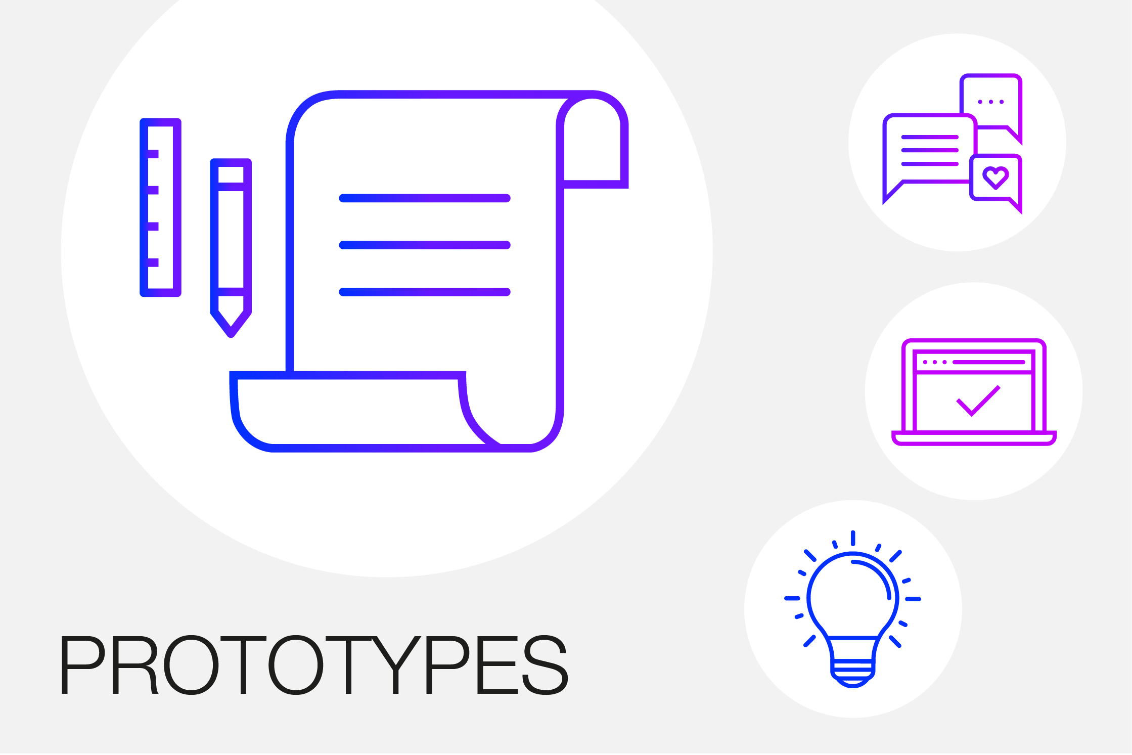 Agile Principles: Prototypes