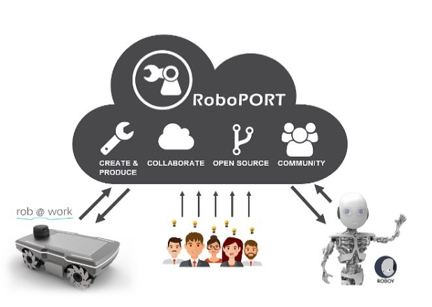 innosabi research roboport