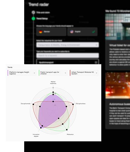 innosabi App Trend Radar